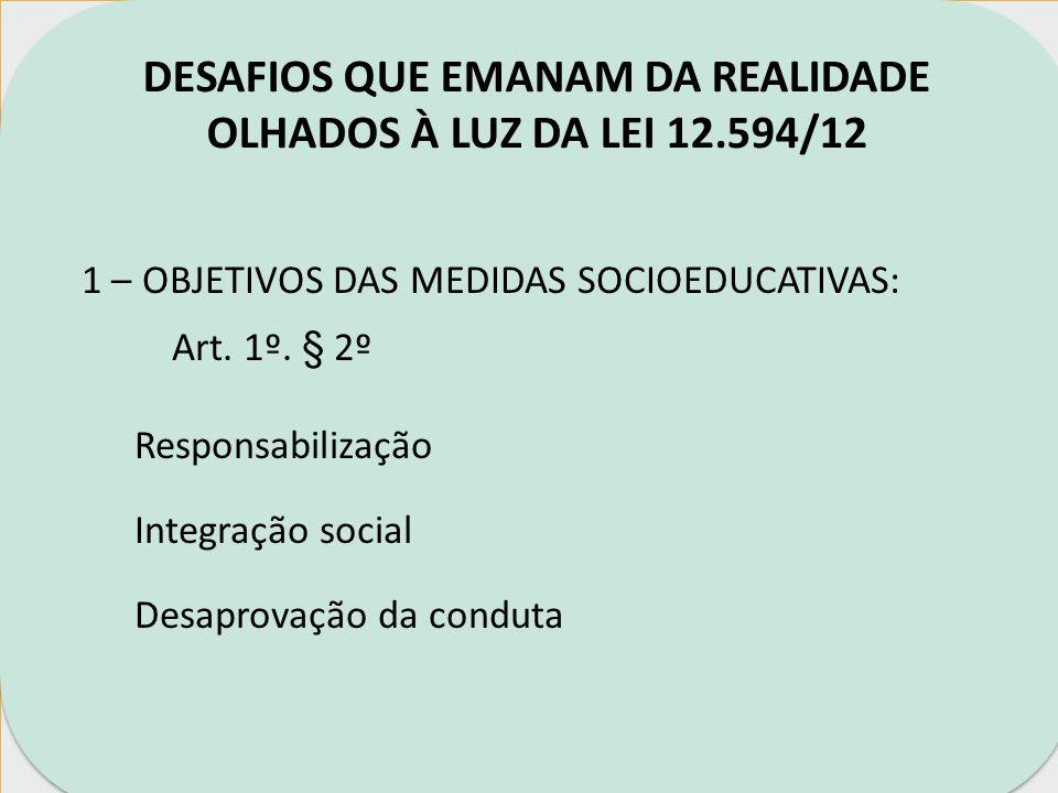 DESAFIOS QUE EMANAM DA LEI 12.594/12 1.