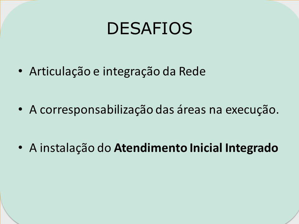 GERÊNCIA REG. DE EDUCAÇÃO