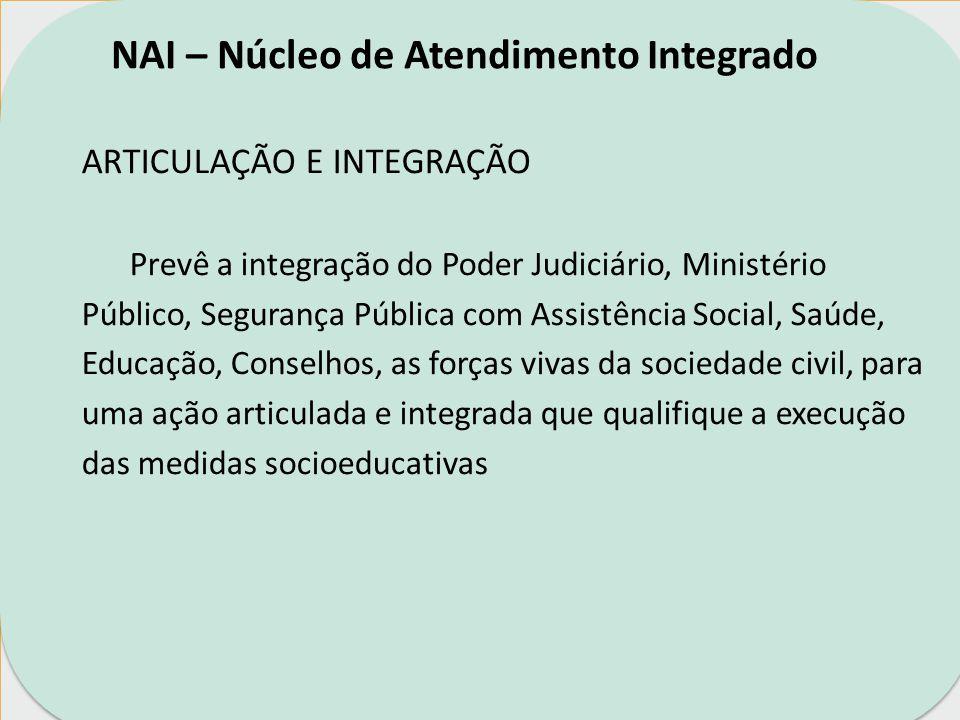 UNIÃO ESTADO MUNICÍPIO SEGURANÇA MINISTÉRIO PÚBLICO DEFENSORIA SOCIOEDU- CATIVO ADOLESCENT E Saúde Esporte cultura FAMÍLIA