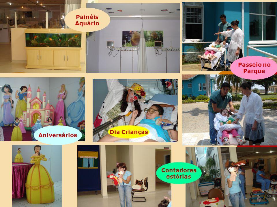 Painéis Aquário Passeio no Parque Aniversários Contadores estórias Dia Crianças