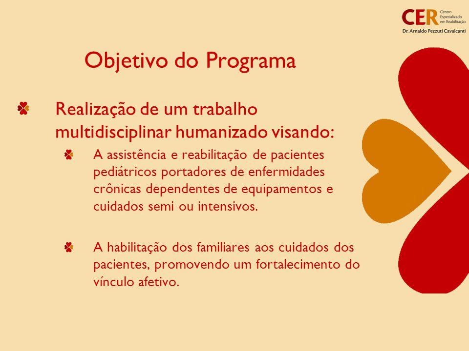 Objetivo do Programa Realização de um trabalho multidisciplinar humanizado visando: A assistência e reabilitação de pacientes pediátricos portadores de enfermidades crônicas dependentes de equipamentos e cuidados semi ou intensivos.