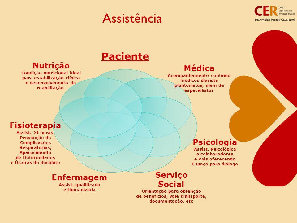 Assistência Paciente Médica Acompanhamento contínuo médicos diarista plantonistas, além de especialistas Psicologia Assist.