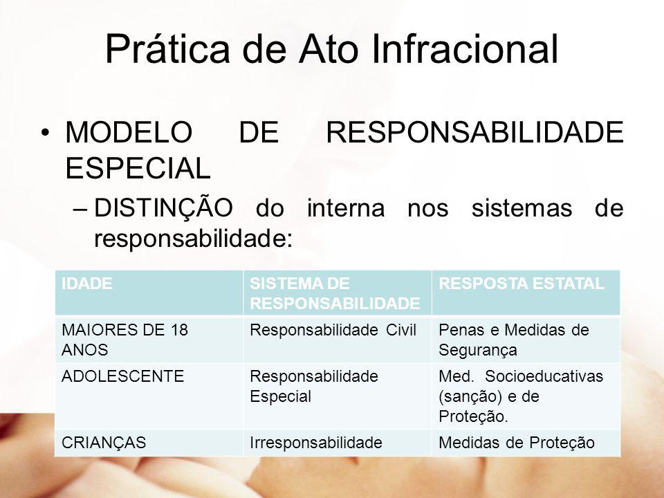 Prática de Ato Infracional MODELO DE RESPONSABILIDADE ESPECIAL –DISTINÇÃO do interna nos sistemas de responsabilidade: IDADESISTEMA DE RESPONSABILIDAD