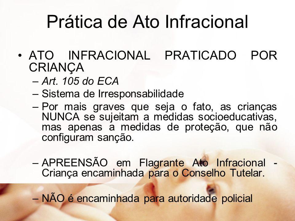Prática de Ato Infracional ATO INFRACIONAL PRATICADO POR CRIANÇA –Art. 105 do ECA –Sistema de Irresponsabilidade –Por mais graves que seja o fato, as