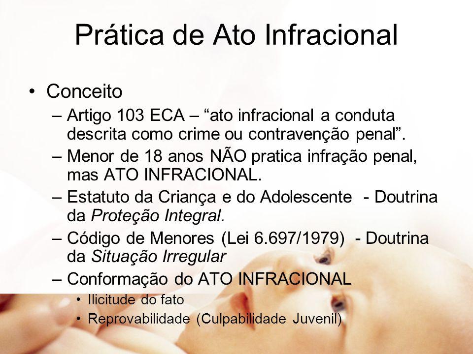 """Prática de Ato Infracional Conceito –Artigo 103 ECA – """"ato infracional a conduta descrita como crime ou contravenção penal"""". –Menor de 18 anos NÃO pra"""