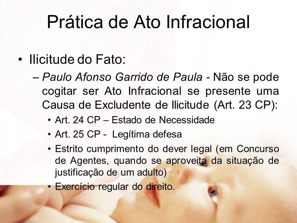 Prática de Ato Infracional Ilicitude do Fato: –Paulo Afonso Garrido de Paula - Não se pode cogitar ser Ato Infracional se presente uma Causa de Excludente de Ilicitude (Art.