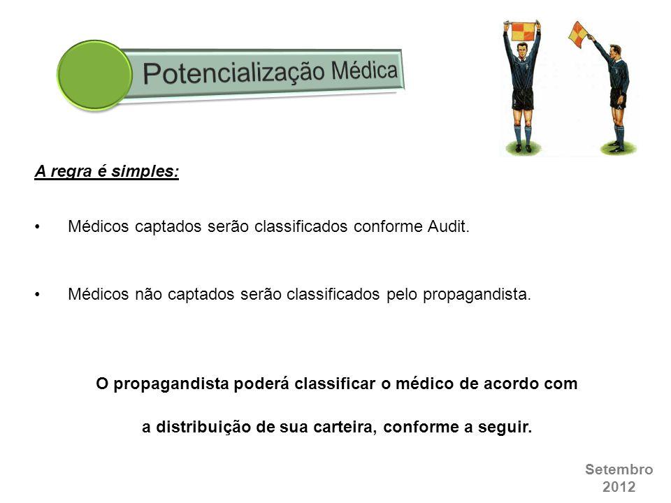 Setembro 2012 Potencial Geral Para potencializar o médico através da tela de Pré-Visita , clique no botão Potencial Geral .
