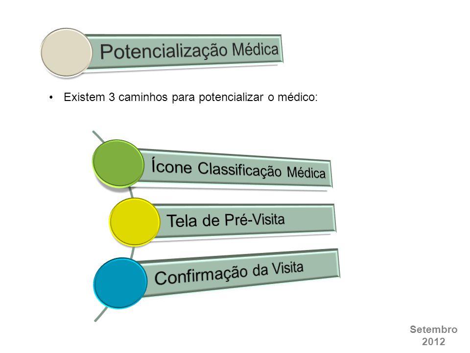 Setembro 2012 Existem 3 caminhos para potencializar o médico: