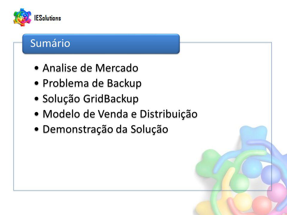 Analise de Mercado Problema de Backup Solução GridBackup Modelo de Venda e Distribuição Demonstração da Solução Sumário