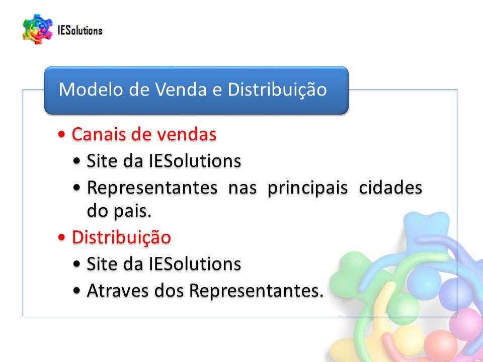 Canais de vendas Site da IESolutions Representantes nas principais cidades do pais. Distribuição Site da IESolutions Atraves dos Representantes. Model