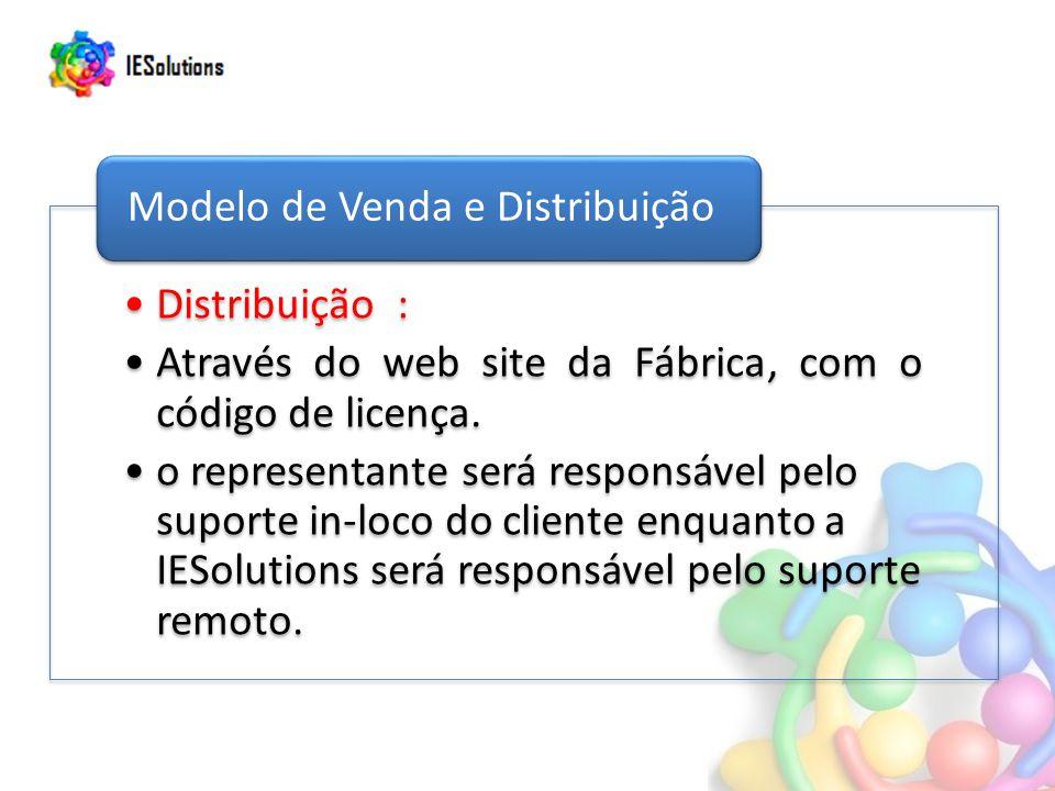 Distribuição : Através do web site da Fábrica, com o código de licença. o representante será responsável pelo suporte in-loco do cliente enquanto a IE