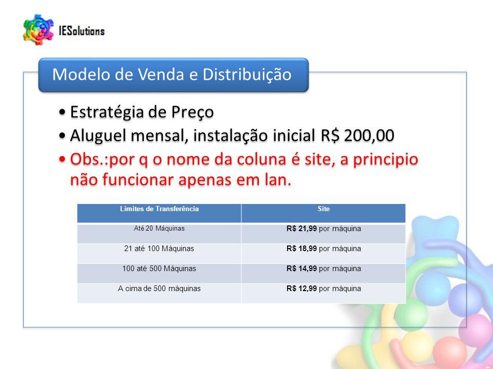 Estratégia de Preço Aluguel mensal, instalação inicial R$ 200,00 Obs.:por q o nome da coluna é site, a principio não funcionar apenas em lan. Modelo d