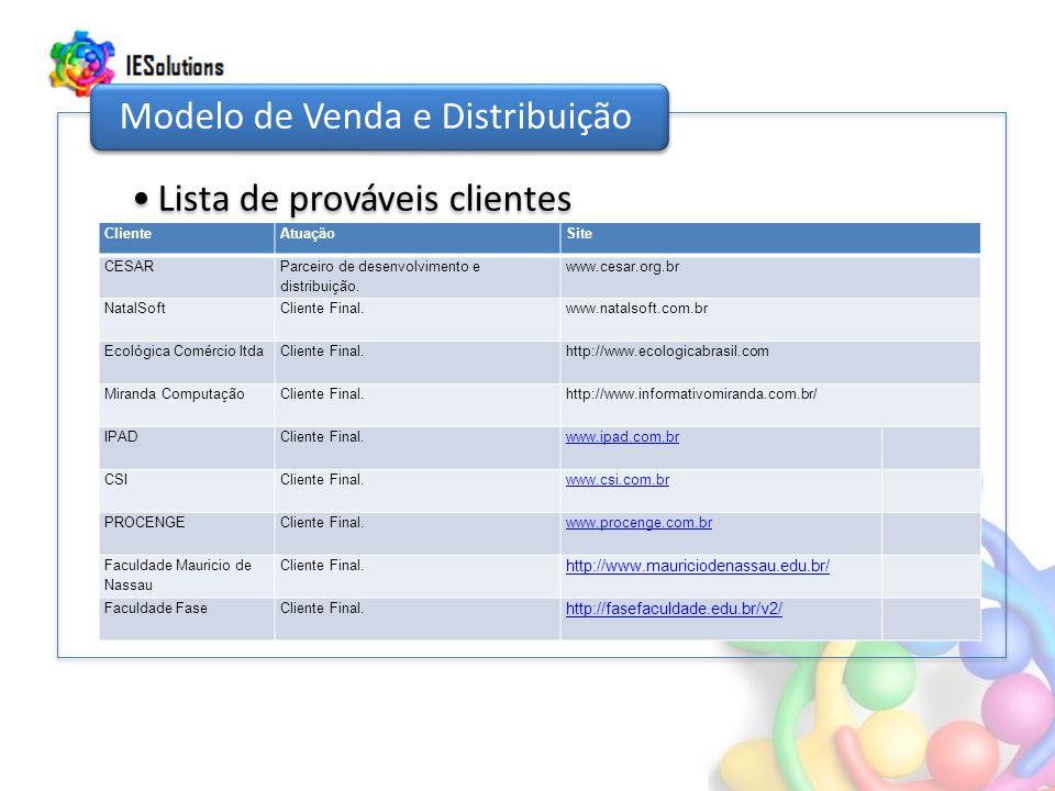 Lista de prováveis clientes Modelo de Venda e Distribuição ClienteAtuaçãoSite CESAR Parceiro de desenvolvimento e distribuição. www.cesar.org.br Natal