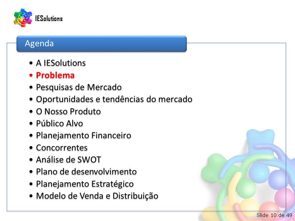 Slide 10 de 49 A IESolutions Problema Pesquisas de Mercado Oportunidades e tendências do mercado O Nosso Produto Público Alvo Planejamento Financeiro Concorrentes Análise de SWOT Plano de desenvolvimento Planejamento Estratégico Modelo de Venda e Distribuição Agenda