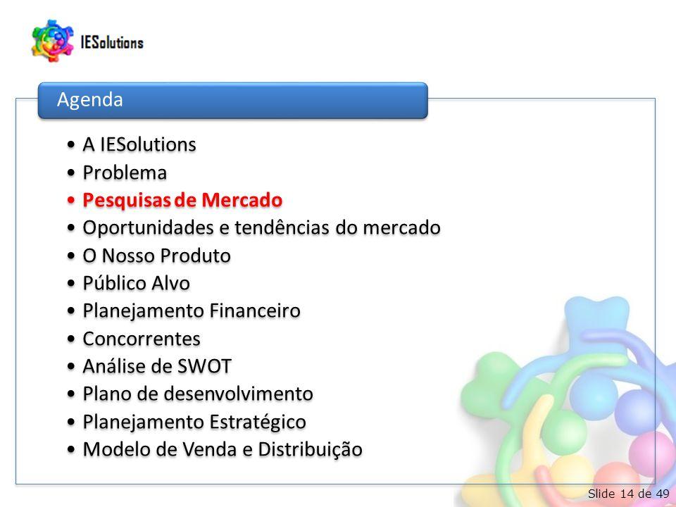 Slide 14 de 49 A IESolutions Problema Pesquisas de Mercado Oportunidades e tendências do mercado O Nosso Produto Público Alvo Planejamento Financeiro Concorrentes Análise de SWOT Plano de desenvolvimento Planejamento Estratégico Modelo de Venda e Distribuição Agenda