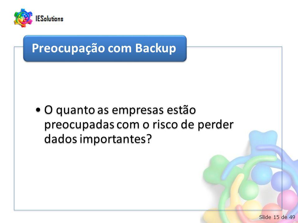 Slide 15 de 49 O quanto as empresas estão preocupadas com o risco de perder dados importantes? Preocupação com Backup