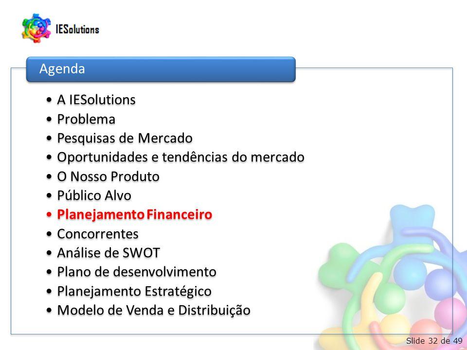 Slide 32 de 49 A IESolutions Problema Pesquisas de Mercado Oportunidades e tendências do mercado O Nosso Produto Público Alvo Planejamento Financeiro Concorrentes Análise de SWOT Plano de desenvolvimento Planejamento Estratégico Modelo de Venda e Distribuição Agenda
