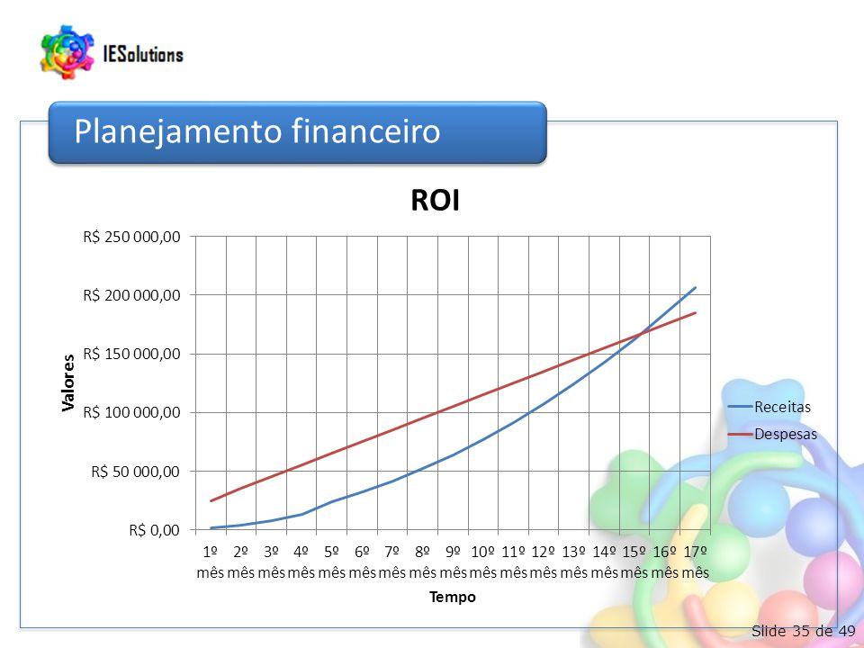 Slide 35 de 49 Planejamento financeiro