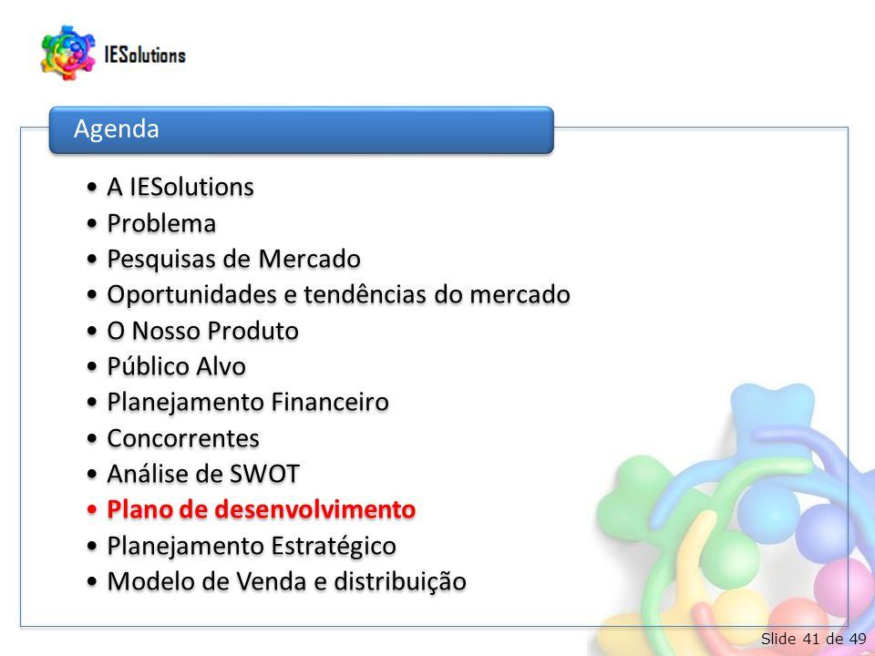 Slide 41 de 49 A IESolutions Problema Pesquisas de Mercado Oportunidades e tendências do mercado O Nosso Produto Público Alvo Planejamento Financeiro