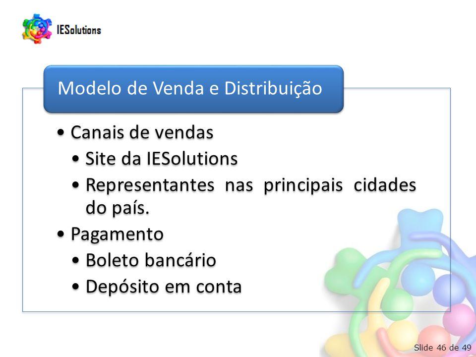 Slide 46 de 49 Canais de vendas Site da IESolutions Representantes nas principais cidades do país. Pagamento Boleto bancário Depósito em conta Modelo