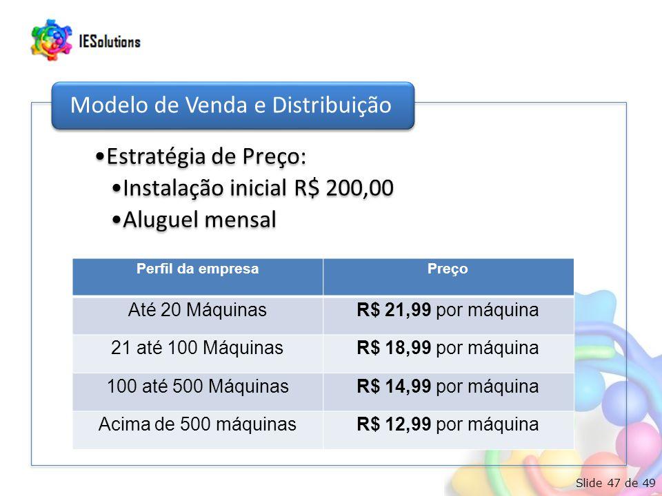 Slide 47 de 49 Estratégia de Preço: Instalação inicial R$ 200,00 Aluguel mensal Modelo de Venda e Distribuição Perfil da empresaPreço Até 20 MáquinasR