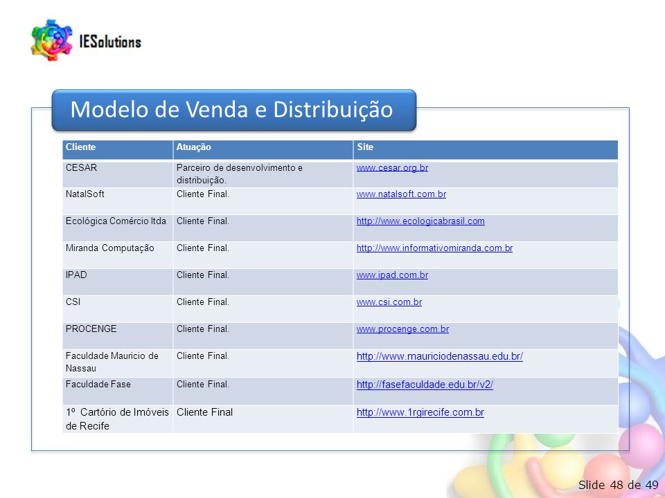 Slide 48 de 49 Lista de prováveis clientes Modelo de Venda e Distribuição ClienteAtuaçãoSite CESAR Parceiro de desenvolvimento e distribuição. www.ces
