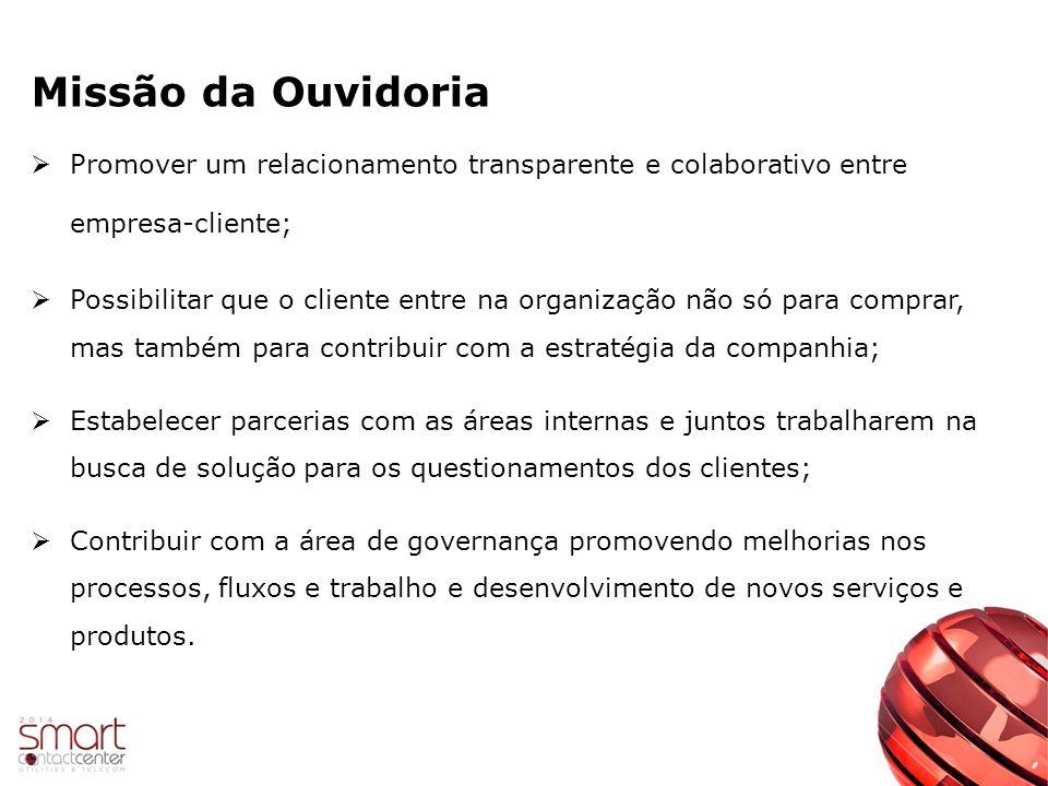 Obrigada Lúcia Farias Ouvidora Algar Tech e VP do Comitê Setorial de Ouvidoria - Abrarec E-mail: luciahf@algartech.com.brluciahf@algartech.com.br (34) 3233-6463   (34) 9971-8259 @LuciaFarias2 @Lucia Farias