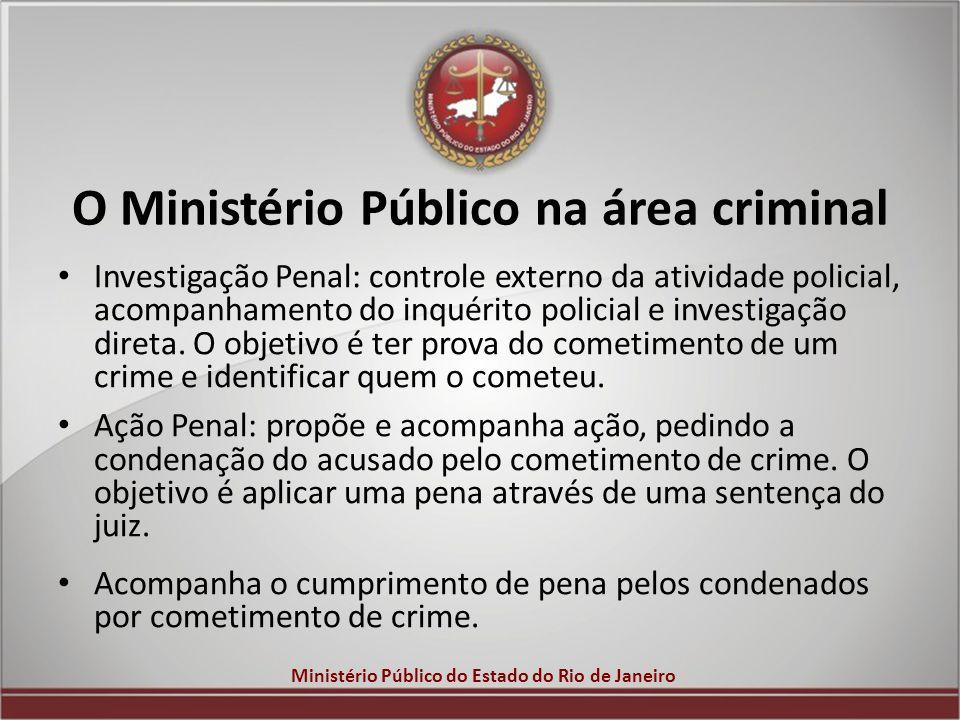 Ministério Público do Estado do Rio de Janeiro O Ministério Público na área criminal Investigação Penal: controle externo da atividade policial, acomp