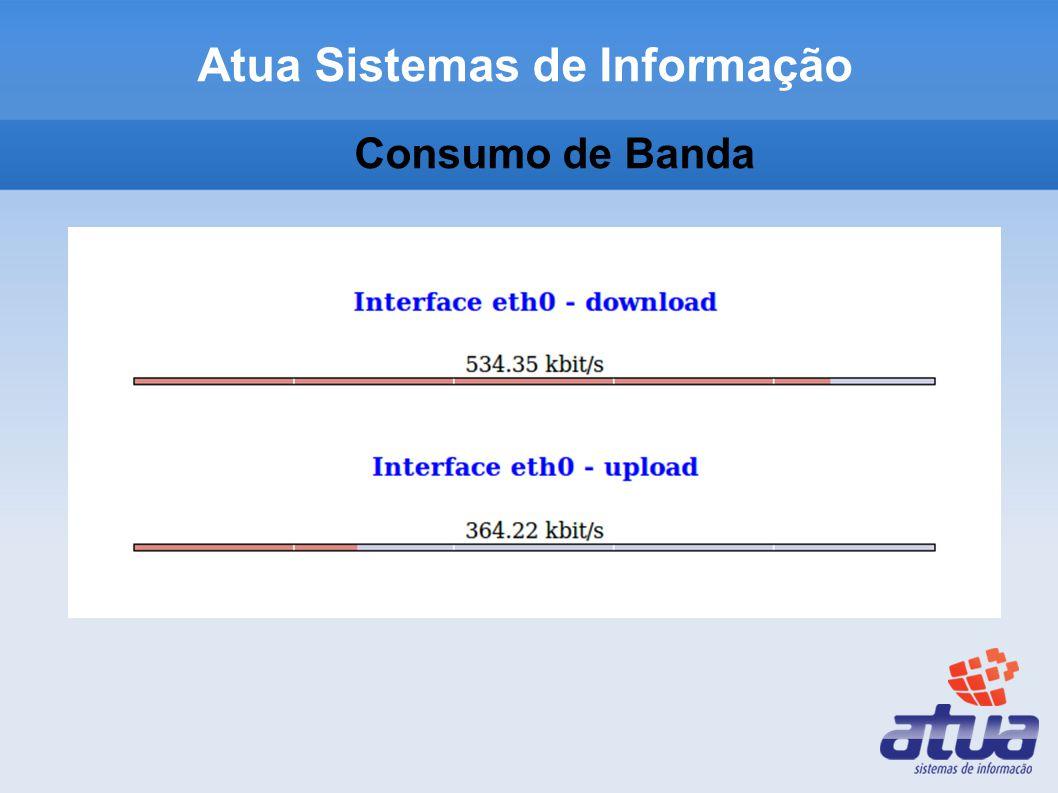 Consumo de Banda Atua Sistemas de Informação
