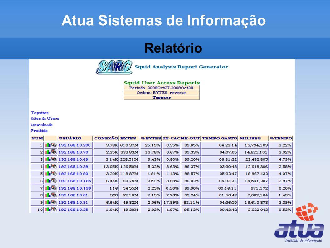 Relatório Atua Sistemas de Informação