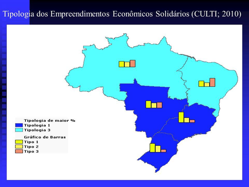 Tipologia dos Empreendimentos Econômicos Solidários (CULTI; 2010) Aspecto: Organização (Grandes regiões)