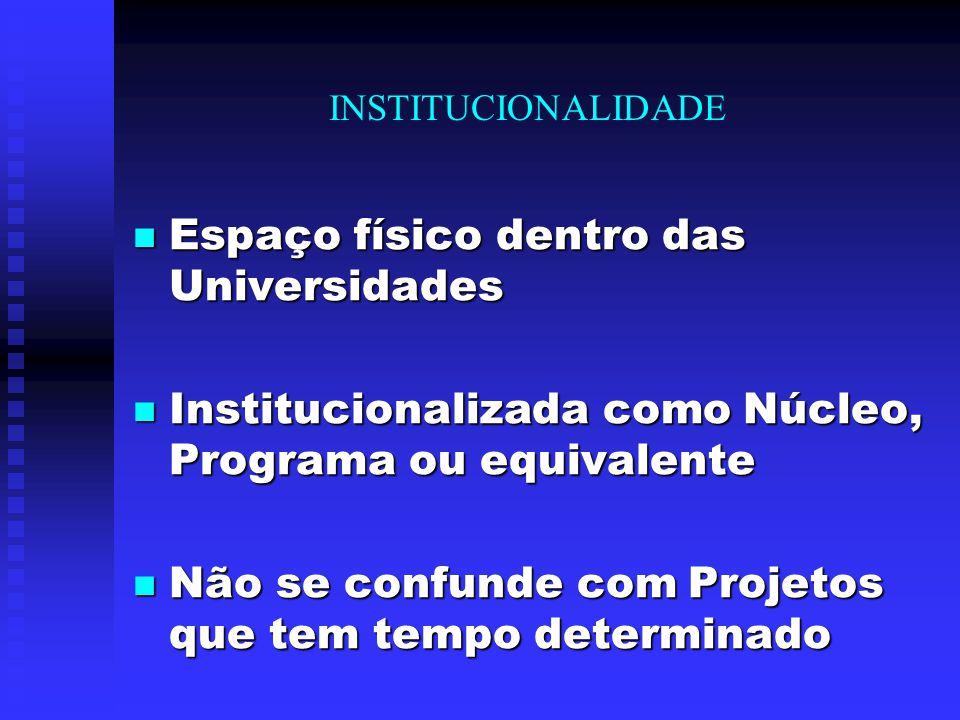 INSTITUCIONALIDADE Espaço físico dentro das Universidades Espaço físico dentro das Universidades Institucionalizada como Núcleo, Programa ou equivalen