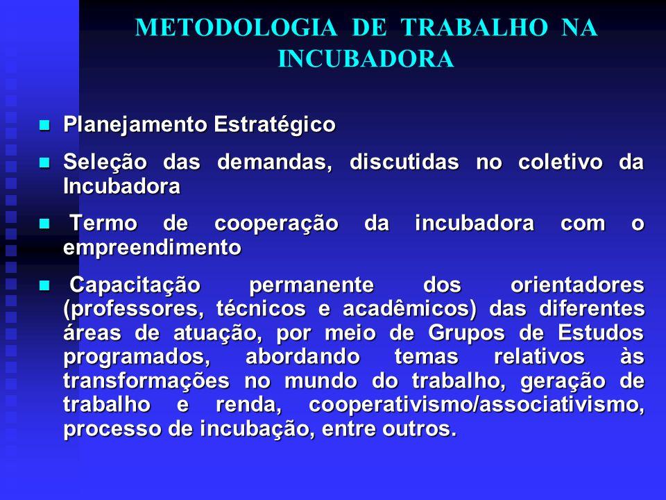METODOLOGIA DE TRABALHO NA INCUBADORA Planejamento Estratégico Planejamento Estratégico Seleção das demandas, discutidas no coletivo da Incubadora Sel