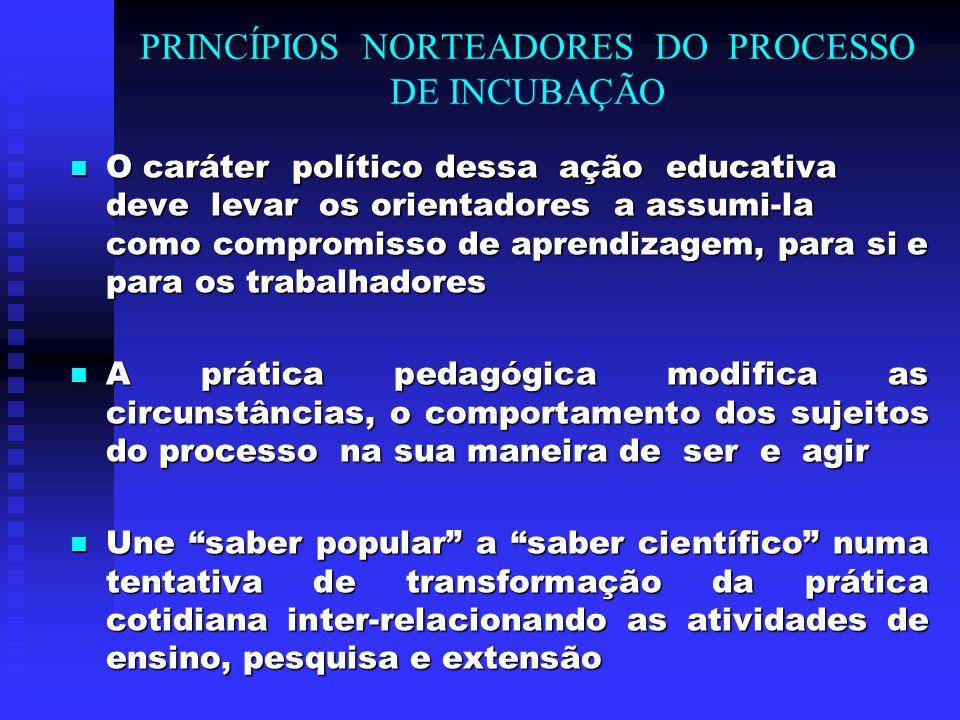 PRINCÍPIOS NORTEADORES DO PROCESSO DE INCUBAÇÃO O caráter político dessa ação educativa deve levar os orientadores a assumi-la como compromisso de apr