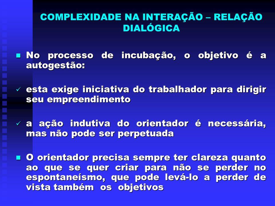 COMPLEXIDADE NA INTERAÇÃO – RELAÇÃO DIALÓGICA No processo de incubação, o objetivo é a autogestão: No processo de incubação, o objetivo é a autogestão