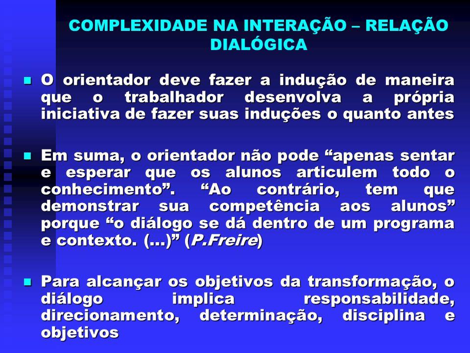 COMPLEXIDADE NA INTERAÇÃO – RELAÇÃO DIALÓGICA O orientador deve fazer a indução de maneira que o trabalhador desenvolva a própria iniciativa de fazer