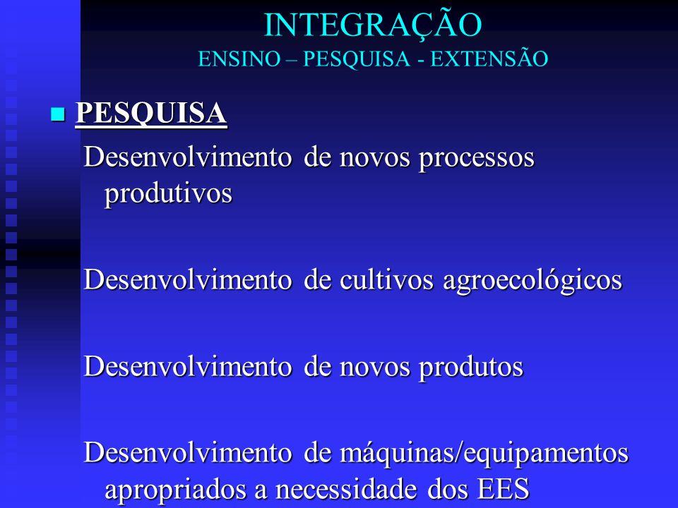 INTEGRAÇÃO ENSINO – PESQUISA - EXTENSÃO PESQUISA PESQUISA Desenvolvimento de novos processos produtivos Desenvolvimento de cultivos agroecológicos Des