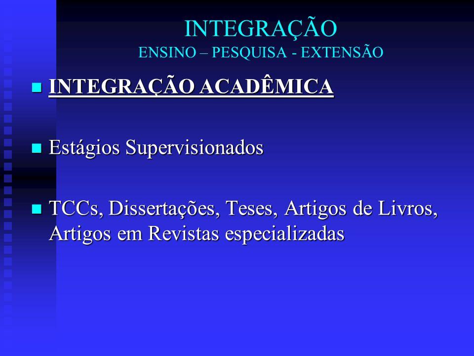 INTEGRAÇÃO ENSINO – PESQUISA - EXTENSÃO INTEGRAÇÃO ACADÊMICA INTEGRAÇÃO ACADÊMICA Estágios Supervisionados Estágios Supervisionados TCCs, Dissertações