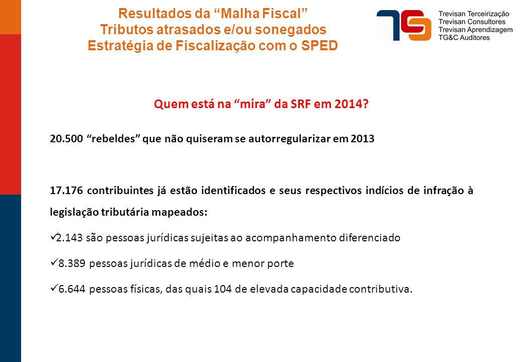 Resultados da Malha Fiscal Tributos atrasados e/ou sonegados Estratégia de Fiscalização com o SPED Quem está na mira da SRF em 2014.
