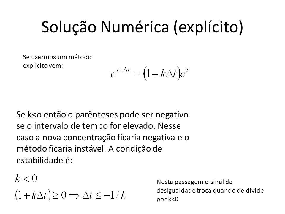Solução Numérica (explícito) Se usarmos um método explicito vem: Se k<o então o parênteses pode ser negativo se o intervalo de tempo for elevado.