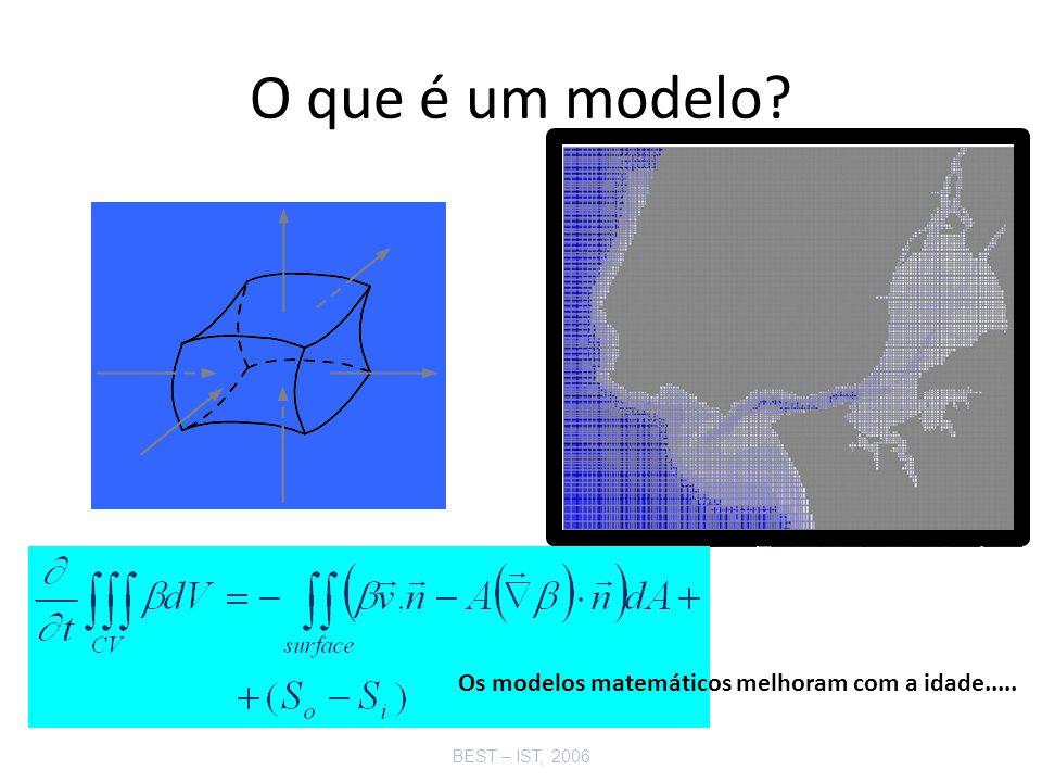 BEST – IST, 2006 O que é um modelo? Os modelos matemáticos melhoram com a idade.....