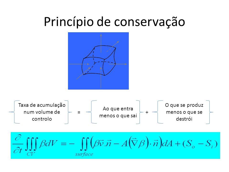 Princípio de conservação Taxa de acumulação num volume de controlo = Ao que entra menos o que sai + O que se produz menos o que se destrói