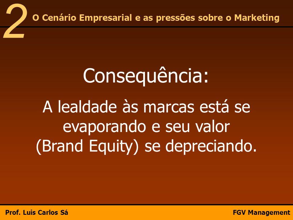 Consequência: A lealdade às marcas está se evaporando e seu valor (Brand Equity) se depreciando. O Cenário Empresarial e as pressões sobre o Marketing
