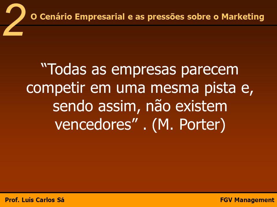 """""""Todas as empresas parecem competir em uma mesma pista e, sendo assim, não existem vencedores"""". (M. Porter) O Cenário Empresarial e as pressões sobre"""
