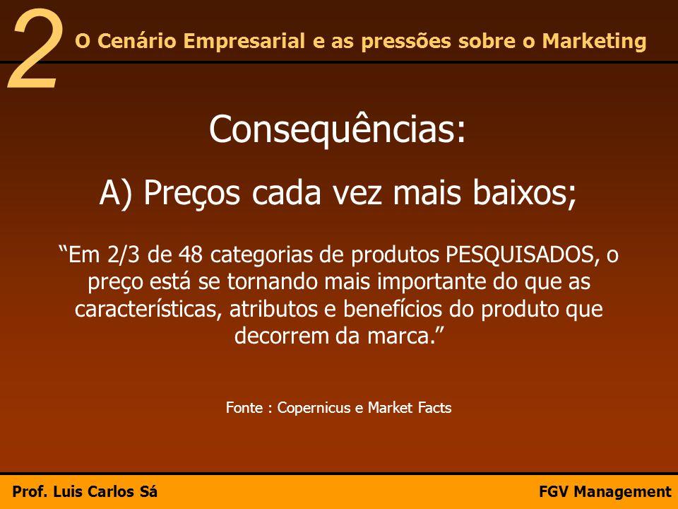 """Consequências: A) Preços cada vez mais baixos; """"Em 2/3 de 48 categorias de produtos PESQUISADOS, o preço está se tornando mais importante do que as ca"""