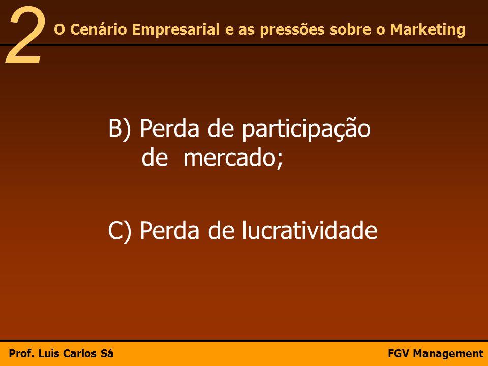 B) Perda de participação de mercado; C) Perda de lucratividade O Cenário Empresarial e as pressões sobre o Marketing 2 Prof. Luis Carlos SáFGV Managem
