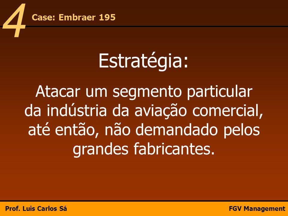 Estratégia: Atacar um segmento particular da indústria da aviação comercial, até então, não demandado pelos grandes fabricantes. Case: Embraer 195 4 P