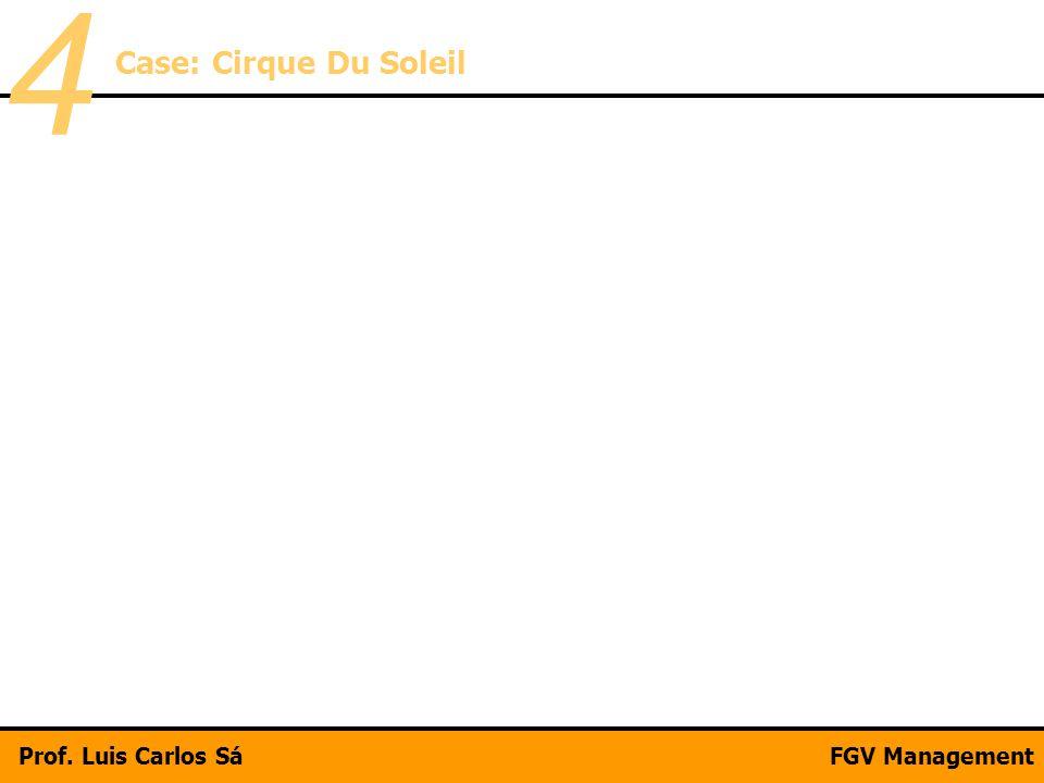 Case: Cirque Du Soleil 4 Prof. Luis Carlos SáFGV/DECISIONProf. Luis Carlos SáFGV Management