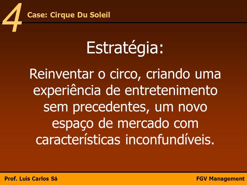 Estratégia: Reinventar o circo, criando uma experiência de entretenimento sem precedentes, um novo espaço de mercado com características inconfundívei