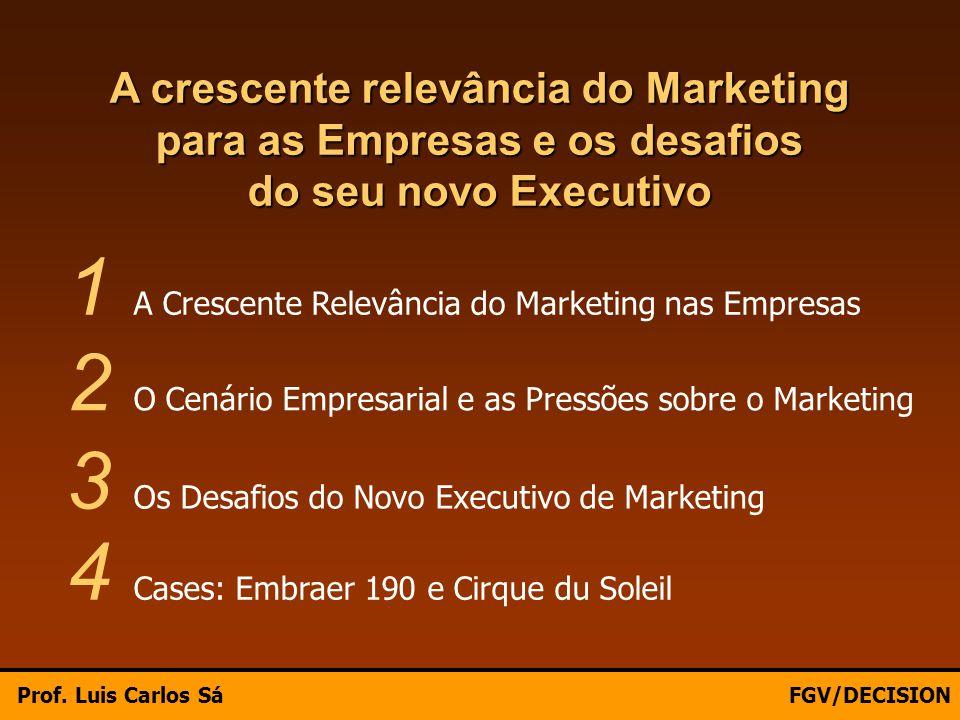 A crescente relevância do Marketing para as Empresas e os desafios do seu novo Executivo 1 A Crescente Relevância do Marketing nas Empresas 4 Cases: E